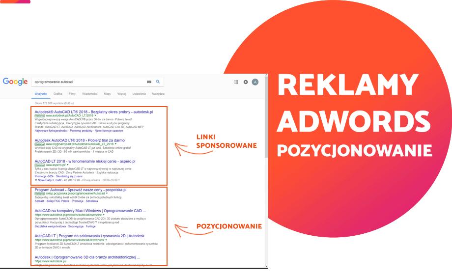 Reklamy AdWords linki sponsorowane